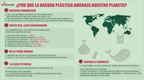 Infografía: Basura plástica amenaza nuestro planeta