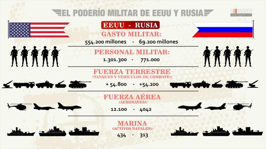 Venezuela un estado fallido ? - Página 11 10220384_xl