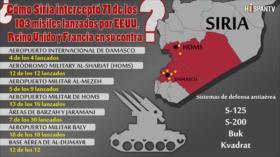 ¿Cómo repelió Siria los misiles de EEUU, el Reino Unido y Francia?