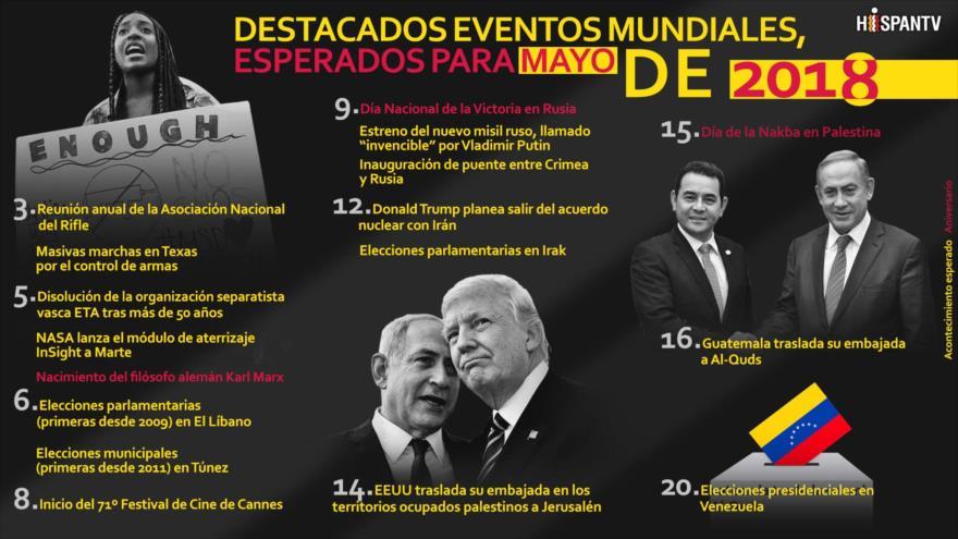 Los eventos más importantes del mundo en mayo de 2018