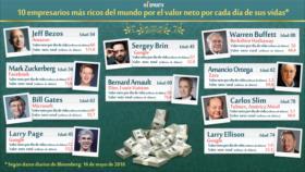 ¿Cuánto cobran los más ricos del mundo por cada día de su vida?