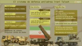 Conozcan el sistema de defensa aérea de fabricación iraní Talash