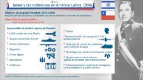 La dictadura de Pinochet en Chile permaneció por apoyo de Israel