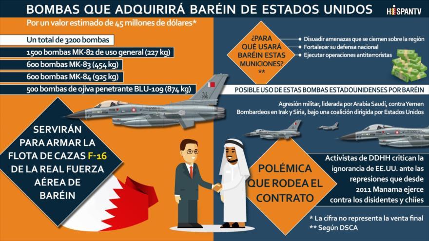 ¿Qué sabemos sobre la venta de bombas estadounidenses a Baréin?