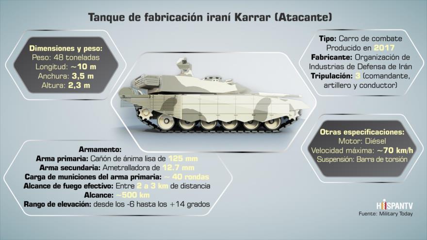 ¿Cómo es el nuevo tanque iraní Karrar? | HISPANTV
