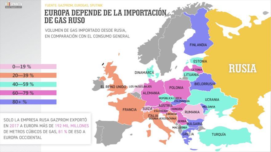 Infografía de HispanTv.