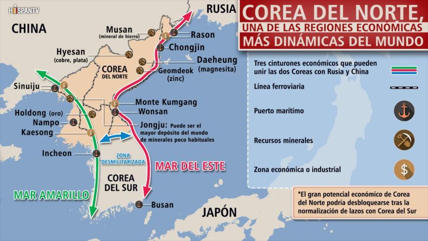 ¿Por qué a Seúl le importa desbloquear economía norcoreana?