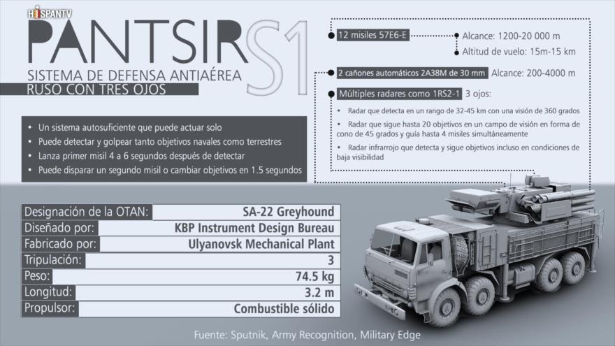 Pantsir-S1, sistema de defensa antiaérea ruso con tres ojos