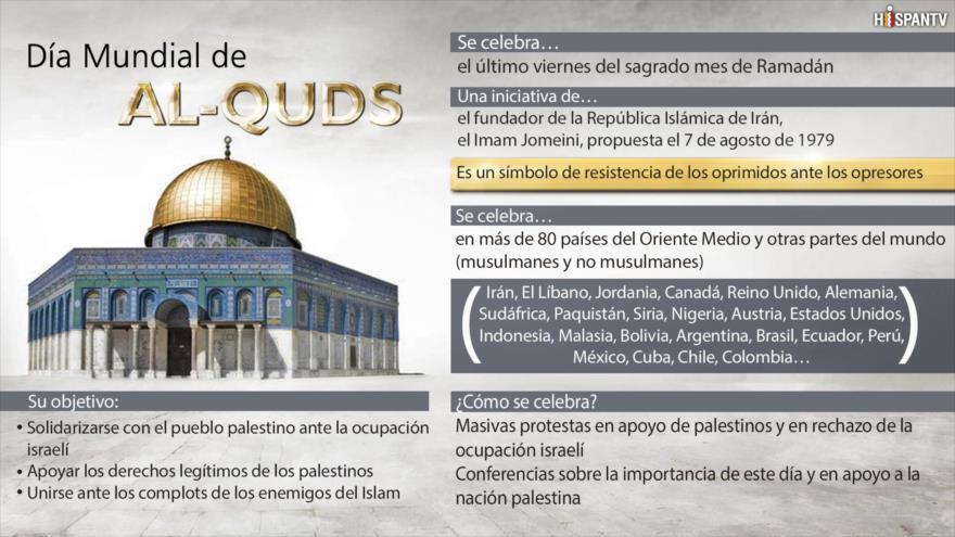 ¿Qué es el Día Mundial de Al-Quds y cómo se celebra?