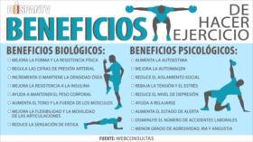 Beneficios biológicos y psicológicos de hacer ejercicios