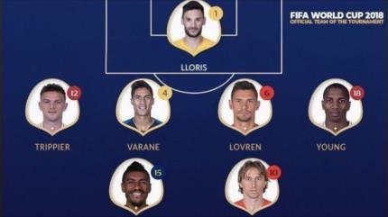 FIFA anuncia el 11 ideal del mundial 2018 sin Messi y Ronaldo