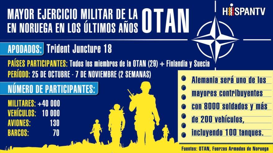 Infografía: Mayor ejercicio militar de la OTAN desde 2002 en cifras