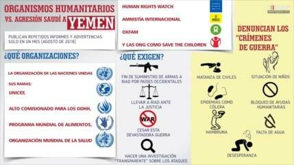 Organismos humanitarios vs. agresión saudí contra Yemen