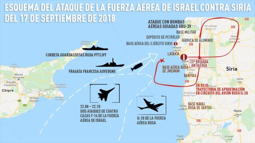 Rusia culpó a Israel por derribo de su avión militar en Siria
