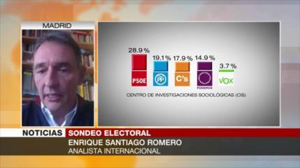 """Vox utiliza """"discurso demagógico"""" para consolidarse en España"""