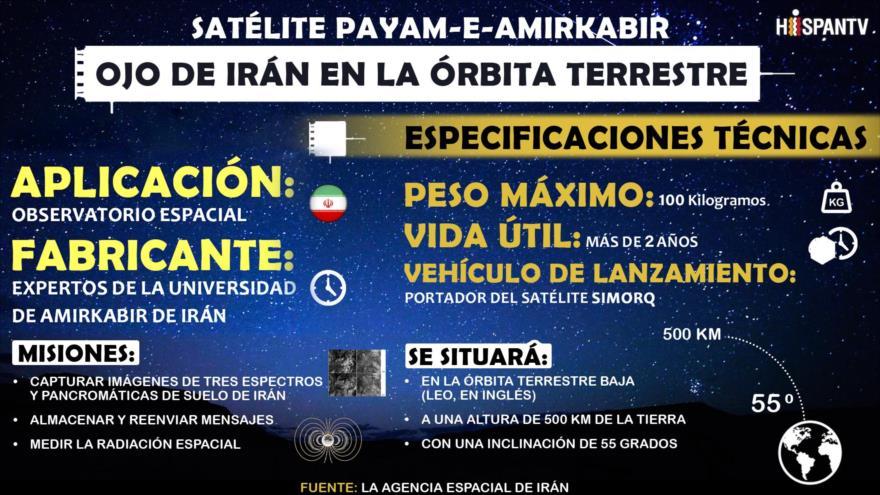 Satélite Payam-e-Amirkabir, ojo de Irán en la órbita terrestre | HISPANTV