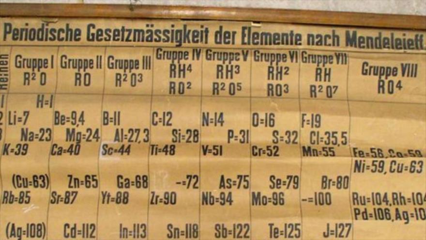 Vídeo: Se restaura la tabla periódica más antigua del mundo
