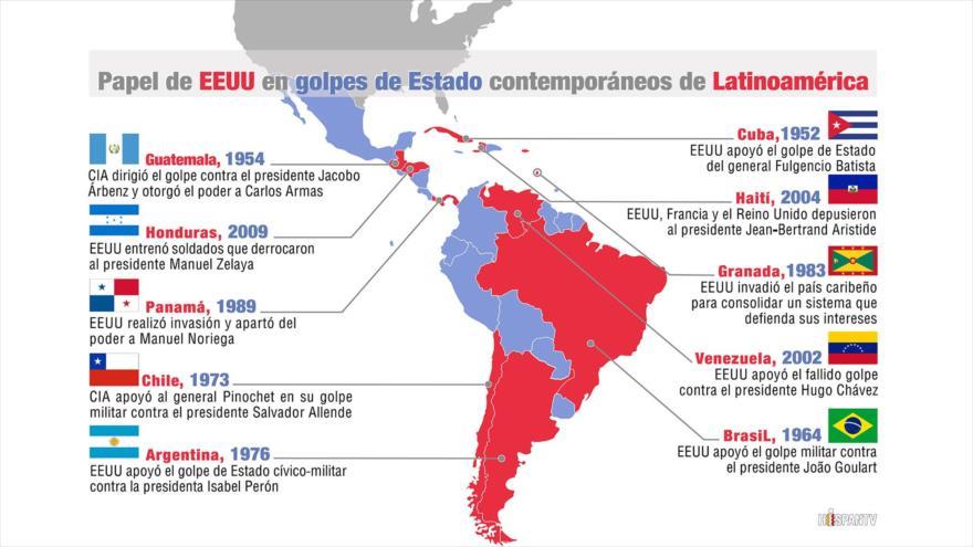Papel de EEUU en golpes de Estado contemporáneos de Latinoamérica | HISPANTV