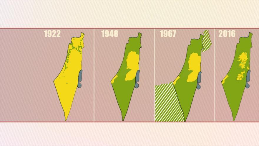 Vídeo: ¿Cómo se ocupó el territorio palestino? | HISPANTV