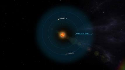 Hallan 2 planetas similares a la Tierra que podrían albergar vida