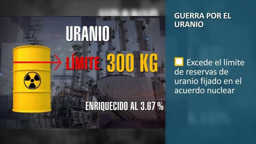 PoliMedios: Guerra por el uranio