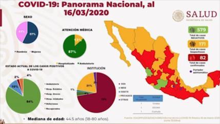 México se suma a medidas internacionales ante el coronavirus