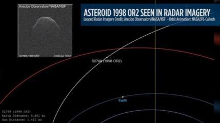Vídeo: Así se observó el asteroide peligroso que rozó la Tierra