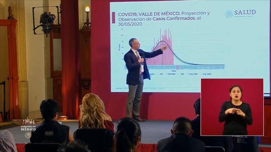 Pico de la pandemia de coronavirus llegará en junio a México