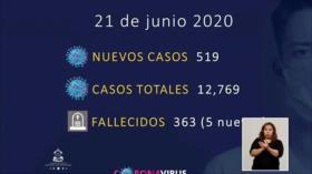 Honduras vuelve al confinamiento debido al incremento de COVID-19
