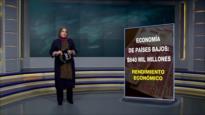 Brecha Económica: Persistencia económica de Indonesia