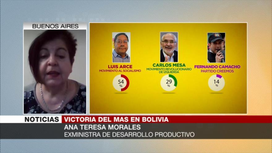 'El voto al MAS demostró rechazo a Almagro, EEUU y golpistas'