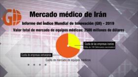 Irán Hoy: Sanciones de EEUU y el bloqueo de medicamentos