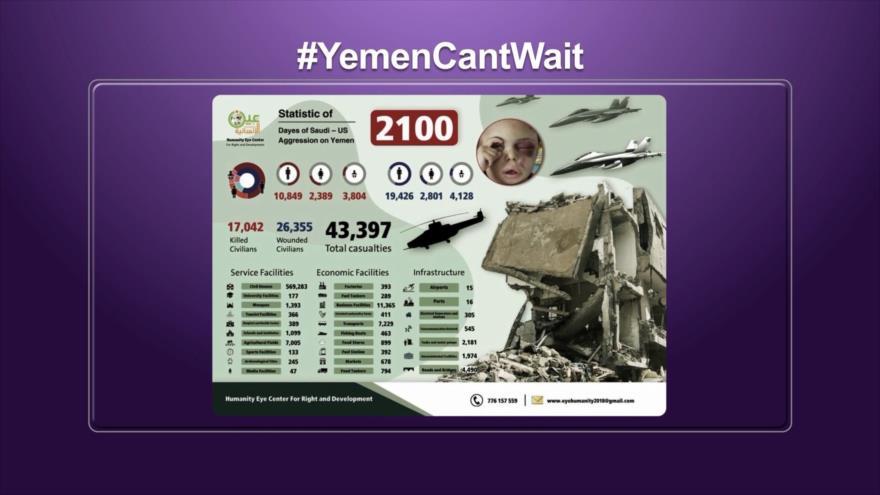 Etiquetaje: Agresión saudí contra Yemen, apoyada por EEUU