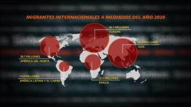 Síntesis: América Latina; la oportunidad de la migración