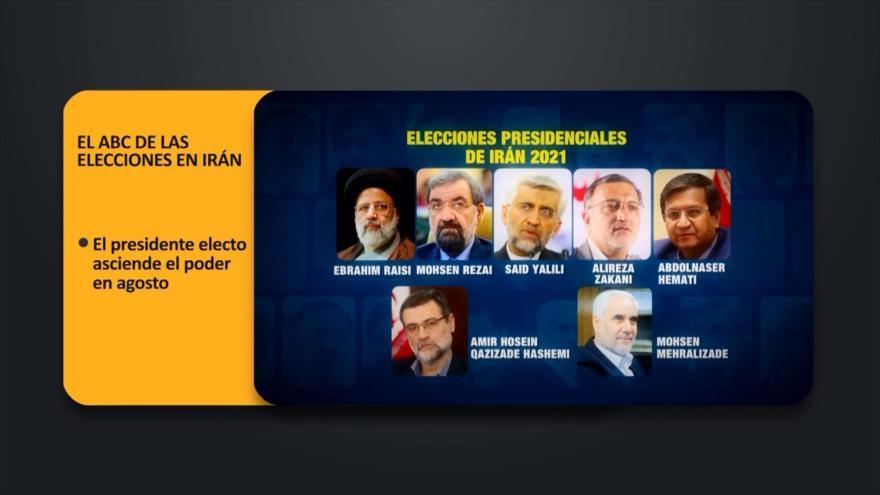 PoliMedios: El ABC de las elecciones en Irán